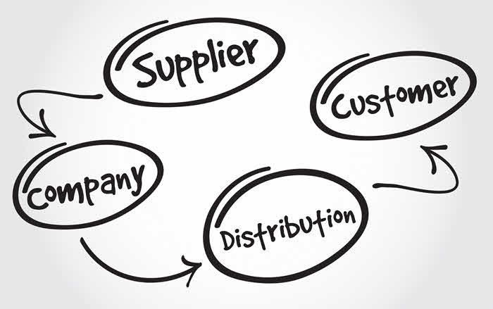 Types-of-Sales-Distribution-Models.jpg