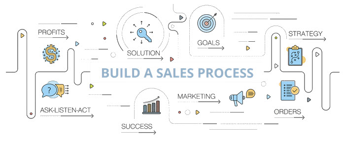 build-a-sales-process