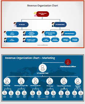 revenue-management-org-chart-sample