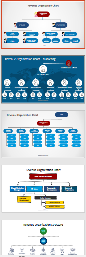 revenue-management-org-chart-sample.png