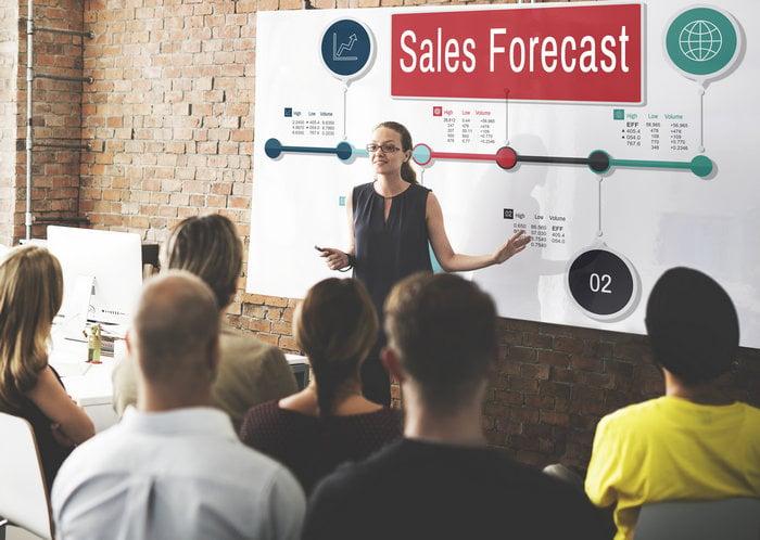 smarter-sales-forecasting